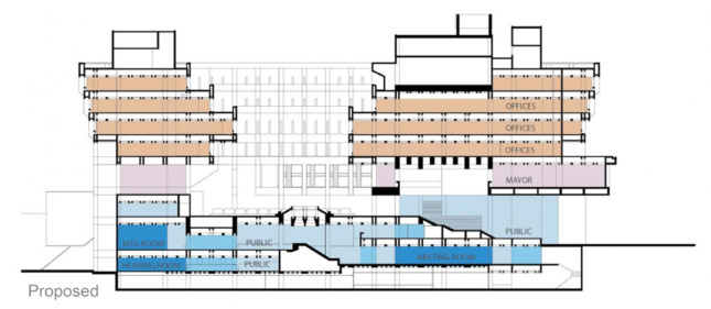 Diagram of Boston City Hall proposal by Utile