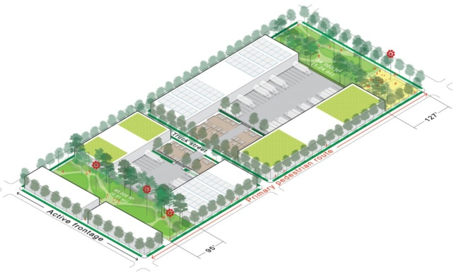 Axonometric rendering of two city blocks showing a 95 foot wide green space between the market and development on one side and 127 of green space between the market and the street on another
