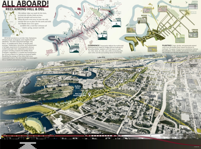A large poster depicting an aerial view of downtown Buffalo, New York, with several biking and hiking paths carved into the ridged railway