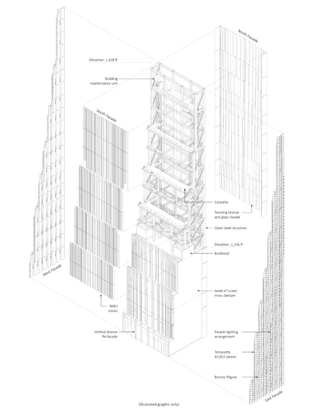An axiomatic diagram displaying the structural core of the tower as well as the arrangement of facade details