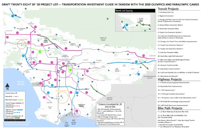 Diagram listing the planned transit and infrastructure projects planned by the LA Metro for the 2028 Los Angeles Olympics