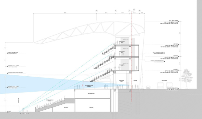 A section diagram detailing a three-story building with a long overhanging canopy, and two levels of underground amenity spaces, with comparisons to the single-story structure there previously