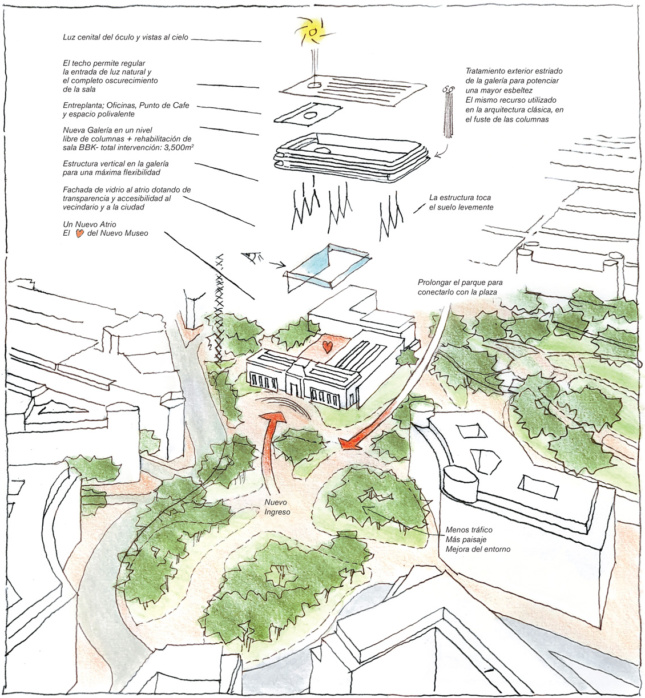 Exploded axonometric drawing showing museum sketched with how new pavilion fits overtop
