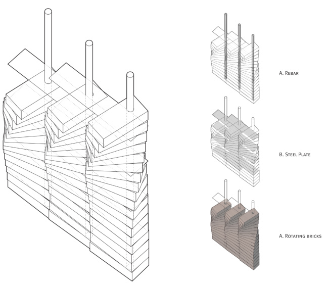 A black-and-white diagram showing bricks sliding over rebar