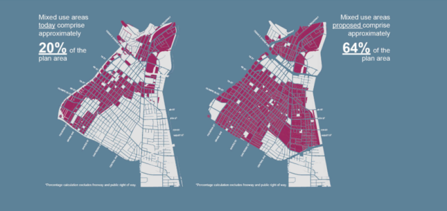 Two maps showing where more mixed use development will occur in purple in Los Angeles