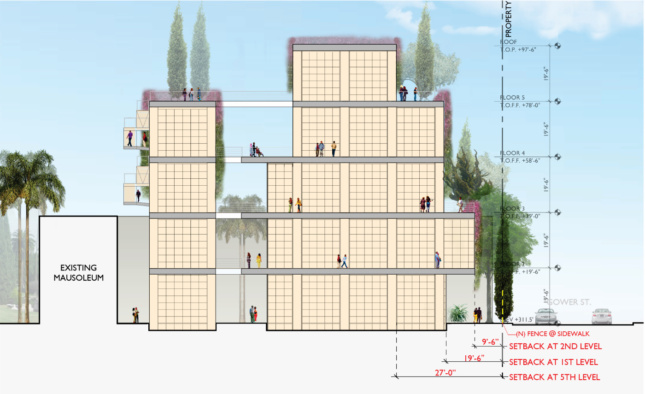 Vertical diagram of a five-story building