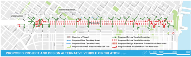 Map showing plans for street development in San Francisco