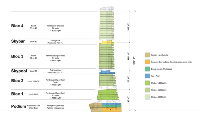 A diagram of a tower from Mu Architecture depicting several different programmatic areas