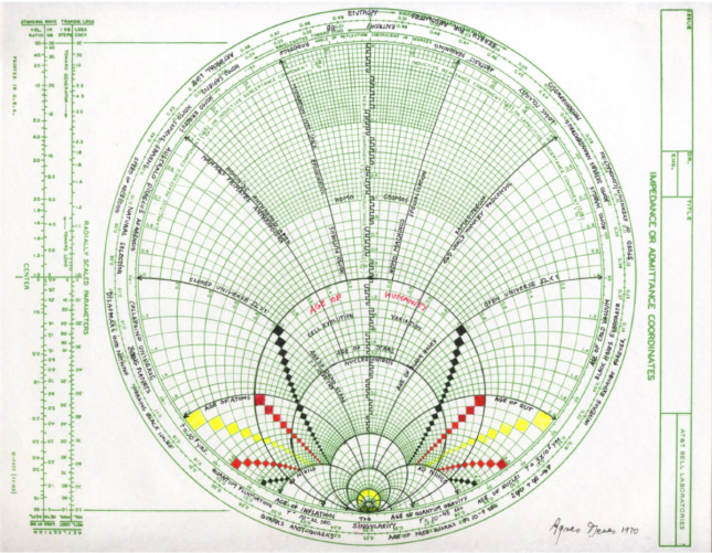 A green spatial diagram radiating from a central point