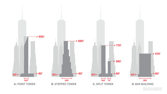 graphic diagram showing options for South Street Seaport tower schematic, the schemes get progressively shorter, as they get wider
