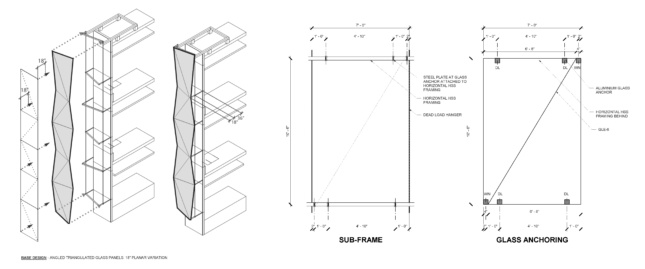 diagram of the double-skin facade and the system backing it.