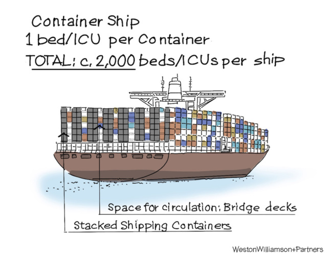 an illustration of a container ship hospital