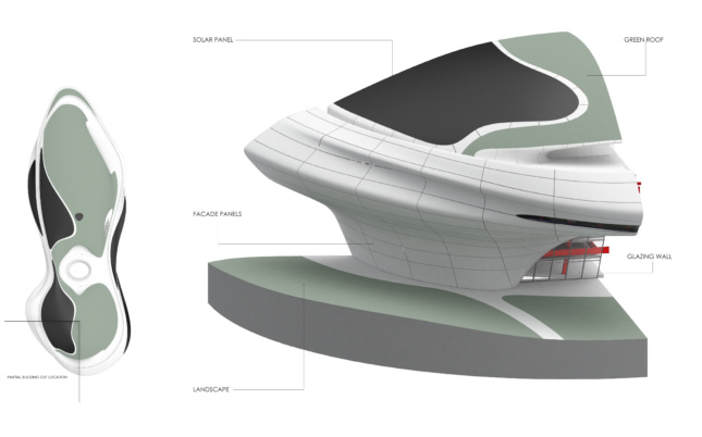 Diagram of the Lucas Museum at the intersection of GFRP, solar panels, and green roof