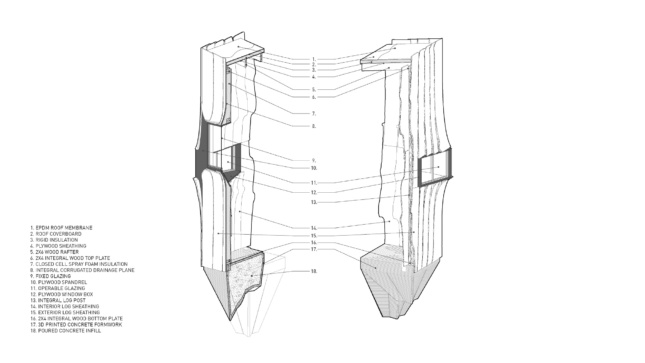 A diagram depicting a slice of cabin wall