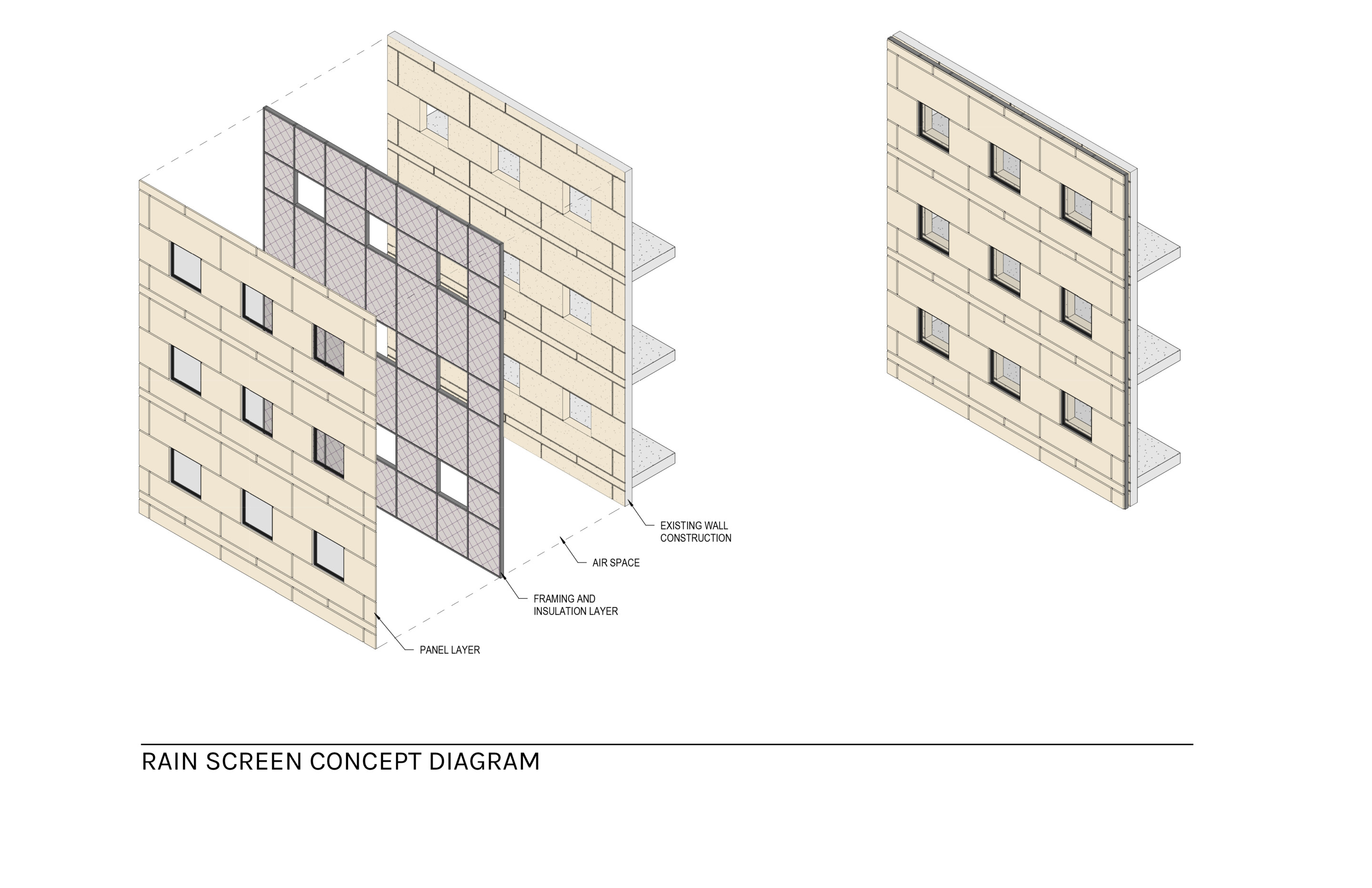 Diagram of the facade system and its over cladding of the existing volume