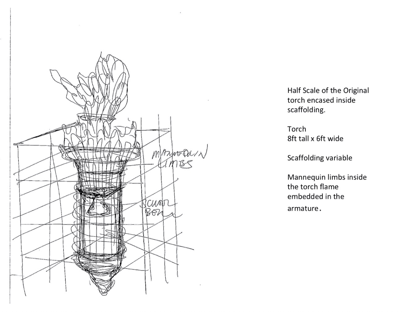 Diagram of a torch for light of freedom