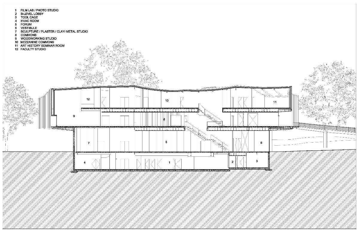 A side diagram of the Winter Visual Arts Building showing each floor's contents